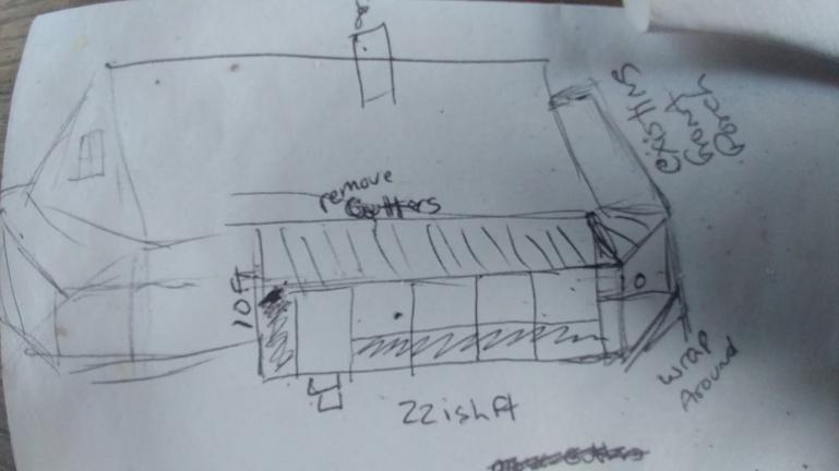 Loose Plans for the side porch 10-14-19